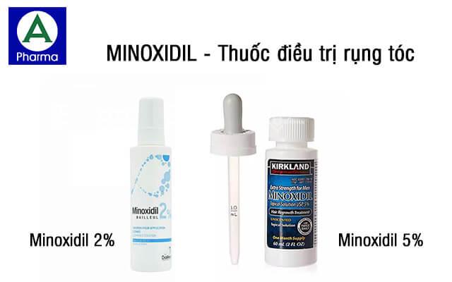 Minoxidil là thuốc gì?