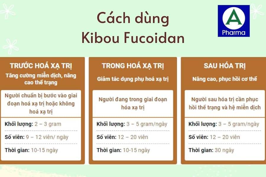 Dùng Fucoidan theo đúng hướng dẫn để đạt được hiệu quả cao