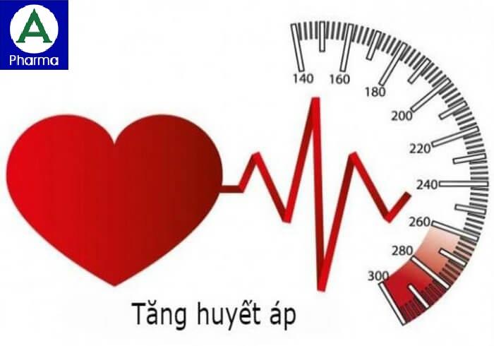 Thuốc Irbesartan được dùng để kiểm soát huyết áp trong bệnh tăng huyết áp